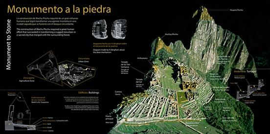 mapa machu picchu